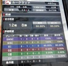 ダメ人間の活動日誌-SWBC勝ち1