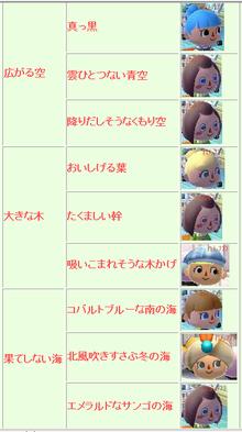 へたれちゃんの罰ゲームライフ-カラーコンタクト チャート