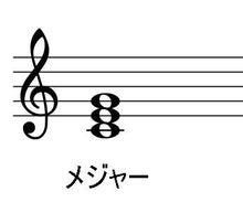 $ギタリスト瀬戸輝一のブログ