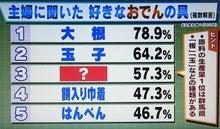 函館クイズ研究会-20121209002