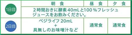 ベジライフ酵素液 ダイエット方法