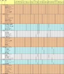 Daiseiのブログ-2013/01/17_セッション組み合わせ