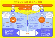 企画書×図解×デザイン-図解4