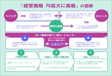 企画書×図解×デザイン-zu0006