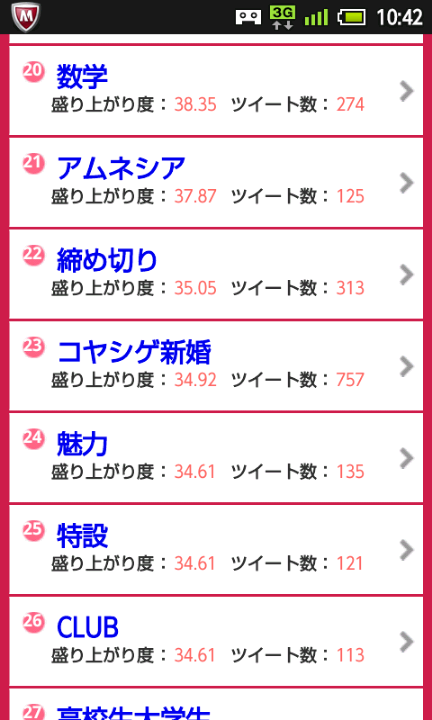 コヤシゲinハワイ!!|Misaki's taste blog