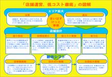 企画書×図解×デザイン-zu0019