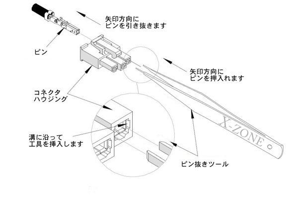 HIROのブログ-ピン抜き説明図
