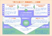 企画書×図解×デザイン-zu0026