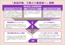 企画書×図解×デザイン-zu0032