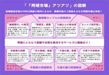 企画書×図解×デザイン