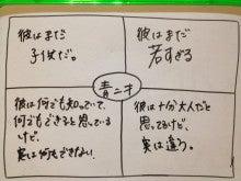 青木百香のブログ