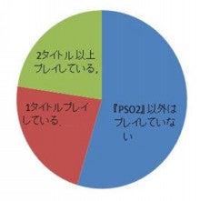 ファンタシースターシリーズ公式ブログ-t6