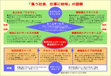 企画書×図解×デザイン-zu0093