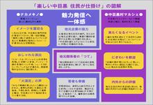 企画書×図解×デザイン-zu0098