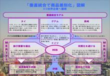 企画書×図解×デザイン-zu0111