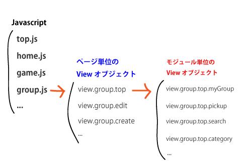 1 pixel|サイバーエージェント公式クリエイターズブログ-view