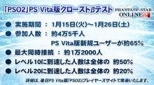 ファンタシースターシリーズ公式ブログ-vitacbt