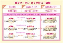 企画書×図解×デザイン-zu0127