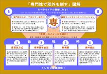 企画書×図解×デザイン-zu0037