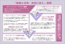企画書×図解×デザイン-zu0163