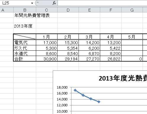 年間光熱費管理表