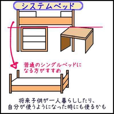システムベッドは分割型がおすすめ