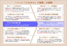 企画書×図解×デザイン-zu0138