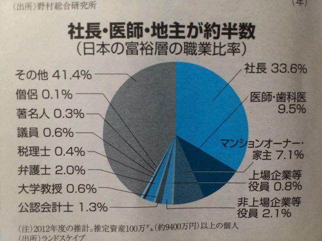 まだまだ加速する!? ベトナムの人口増加と地価上昇 | 富裕層向け資産防衛メディア | 幻冬舎ゴールドオンライン