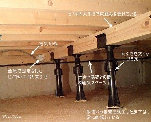 $住まいと環境~手づくり輸入住宅のホームメイド-床下の構造