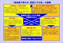 企画書×図解×デザイン-zu0190