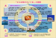 企画書×図解×デザイン-zu0197