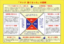 企画書×図解×デザイン-zu0226