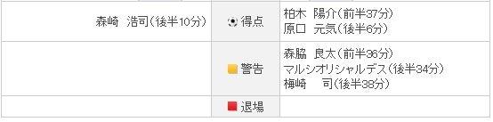 2013 浦和魂!!-We are REDS-
