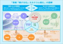 企画書×図解×デザイン-zu0254