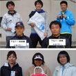 第二回茨城テニスML…