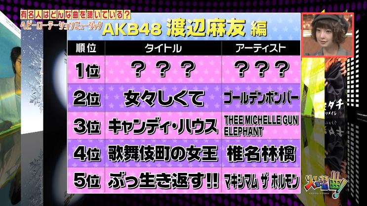 AKB48 渡辺麻友エピソードまとめブログ