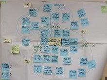 つながりを紡ぎなおす日々-commuが開発教育を実践するためのネットワーク