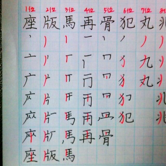 私は「武」と「官」を間違えて ... : 五年生で習う漢字 : 漢字