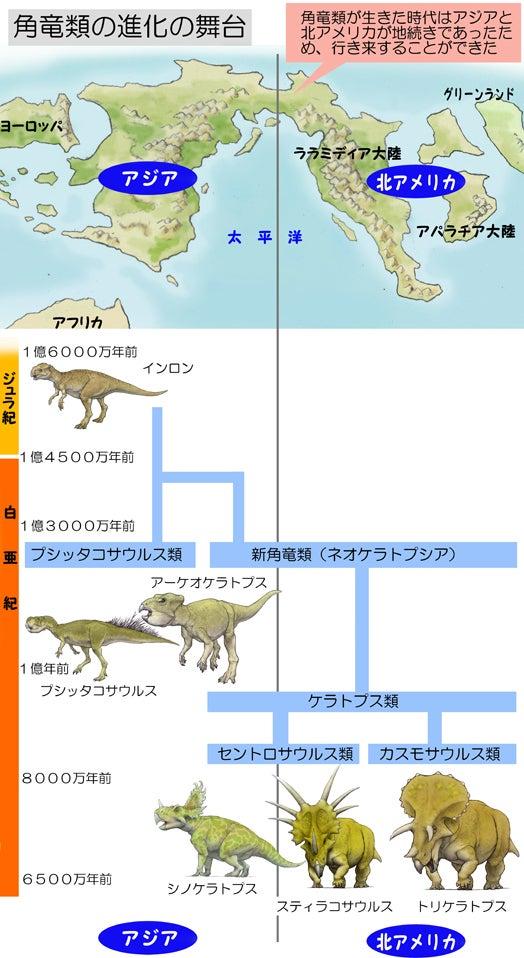 川崎悟司 オフィシャルブログ 古世界の住人 Powered by Ameba-角竜の系譜とその進化の舞台