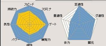 Takaracchi's Farm-ファイア2