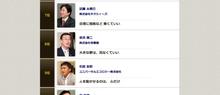 石田友則のブログ