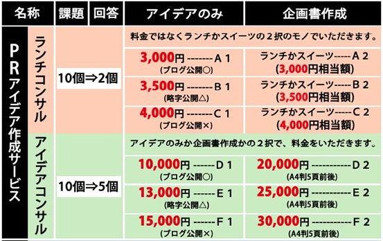 PRアイディア直売所 ~作って売るから安い~-PRアイディアしくみ図示.jpg