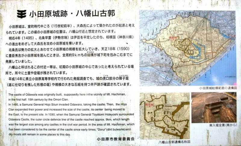 小田原古城/小田原高校正門脇の説明板