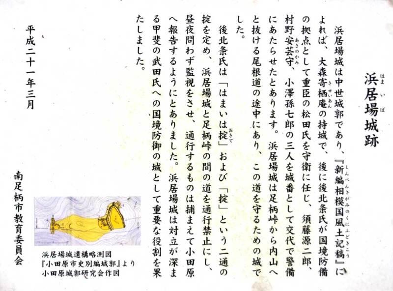 浜居場城/説明板(拡大)