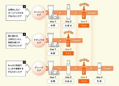 jwel☆blog アラサーのリアルコーデ