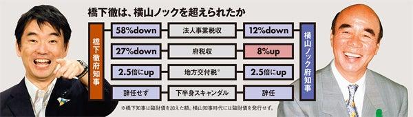 日本に「都」が複数あってもいいのか? 「大阪都」とは大阪主権国家の独立誕生への布石!! 地域主権で日本国家解体!! 道州制は危険!!