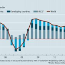 BRICSが世界経済…