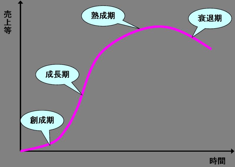 笑って働くことのススメ 株式会社ムードメイク 川口有ブログ