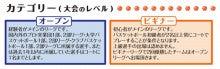 $HOOP7東大阪店ブログ。