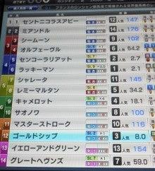 ダメ人間の活動日誌-凱旋門0408